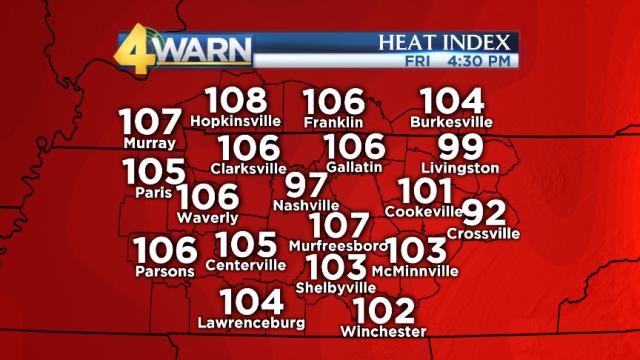 DD iCast Heat Index