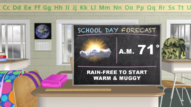 DAPHNE_School_Day_Forecast