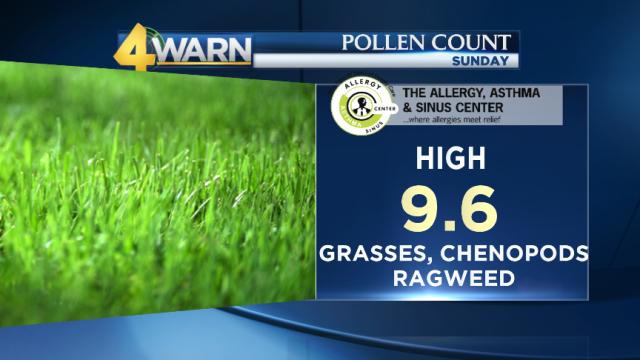 pollen count 828