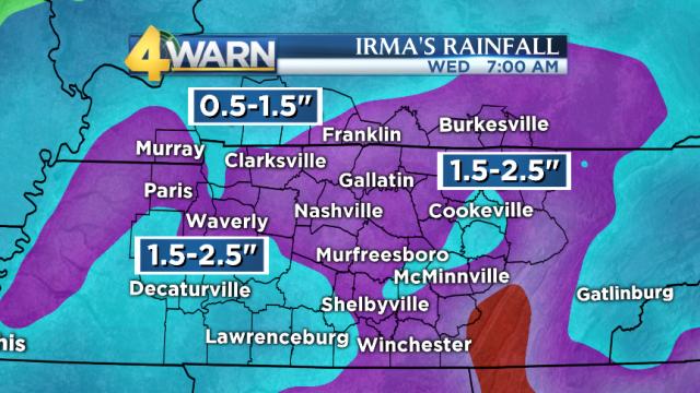 rain totals irma