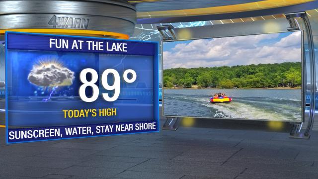 Lake Forecast