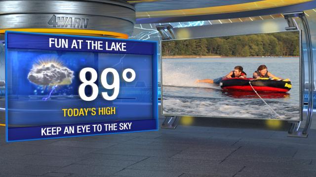 Lake Forecast.png
