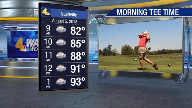 Golf Forecast